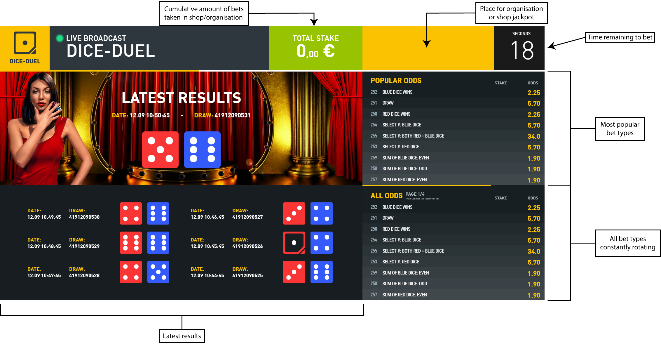 Betting games free carbon poker vs carbon sports betting